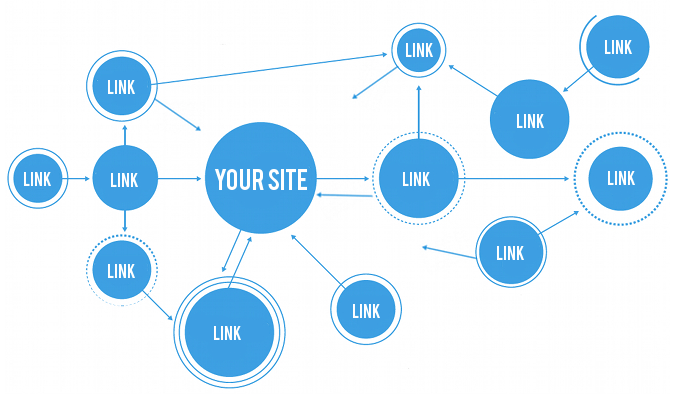 link building local seo