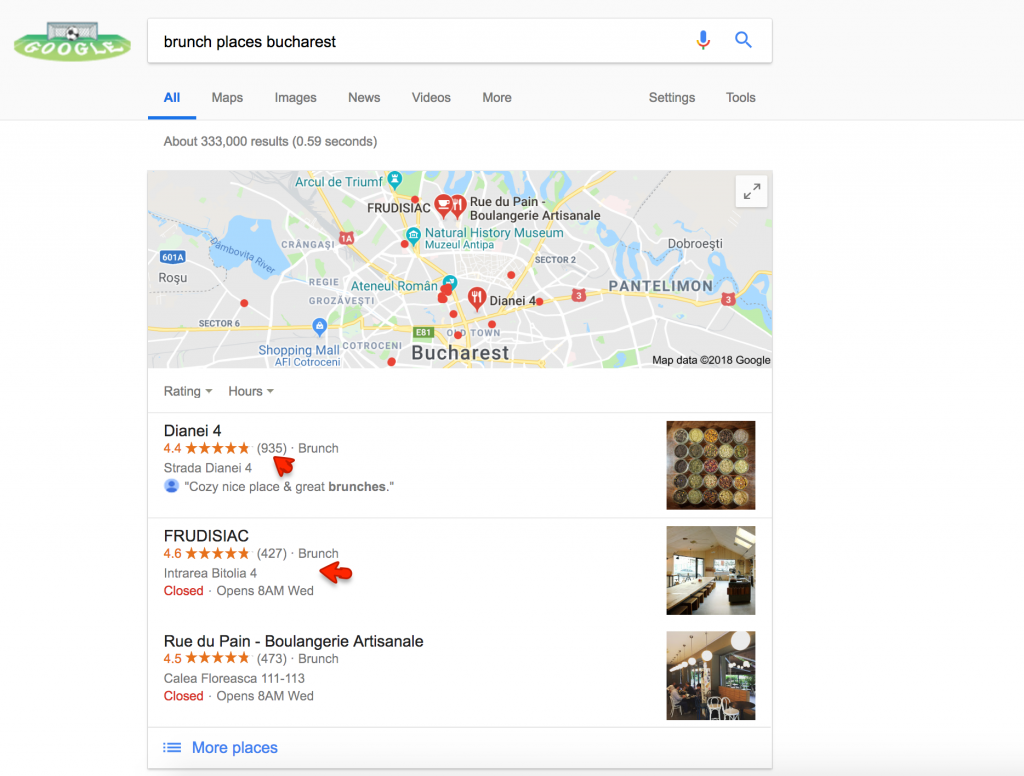 local seo bucharest
